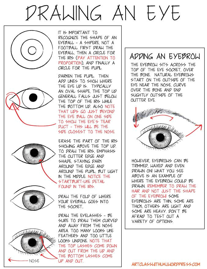 Drawing An Eye Lesson Plan How to Draw An Eye Art Lesson Plans Drawings Art Art Drawings