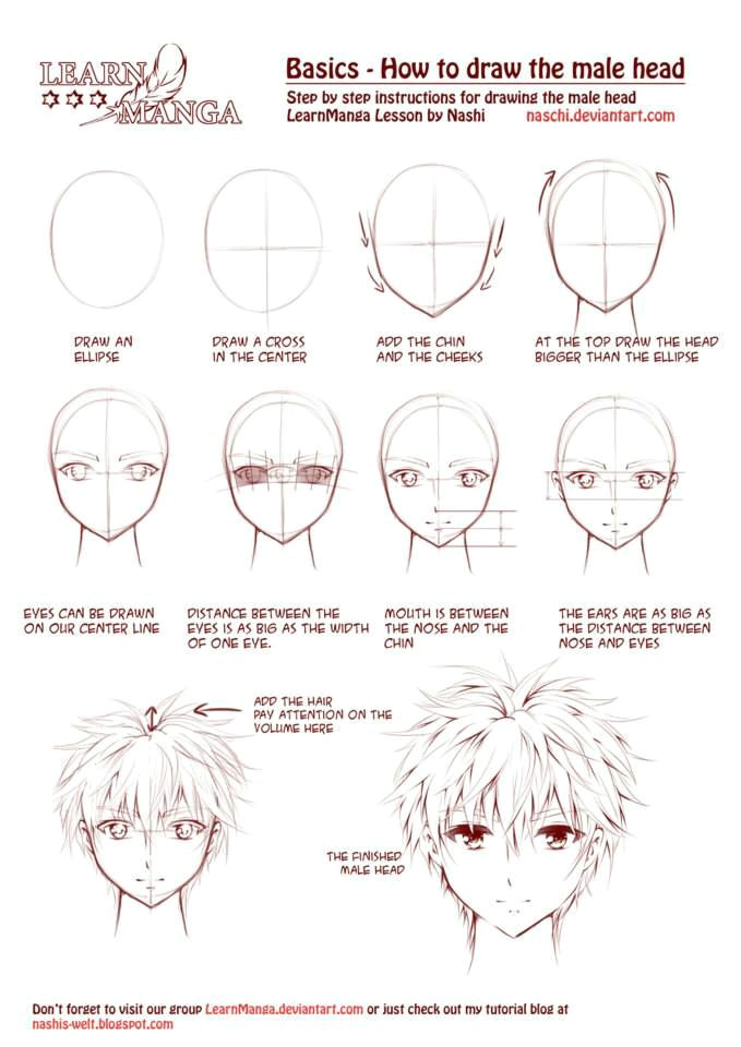 Drawing Anime Eyes for Beginners Pin by Artur Dsc On References Drawings Manga Drawing Manga