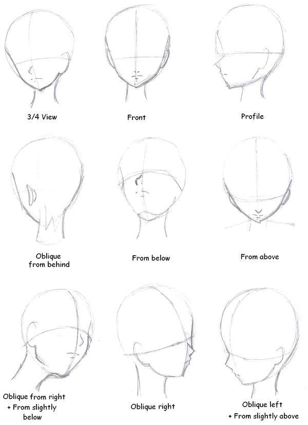 Drawing Anime Head Tutorial Manga Tutorial Head Direction by Mermaidundersea Deviantart Com On
