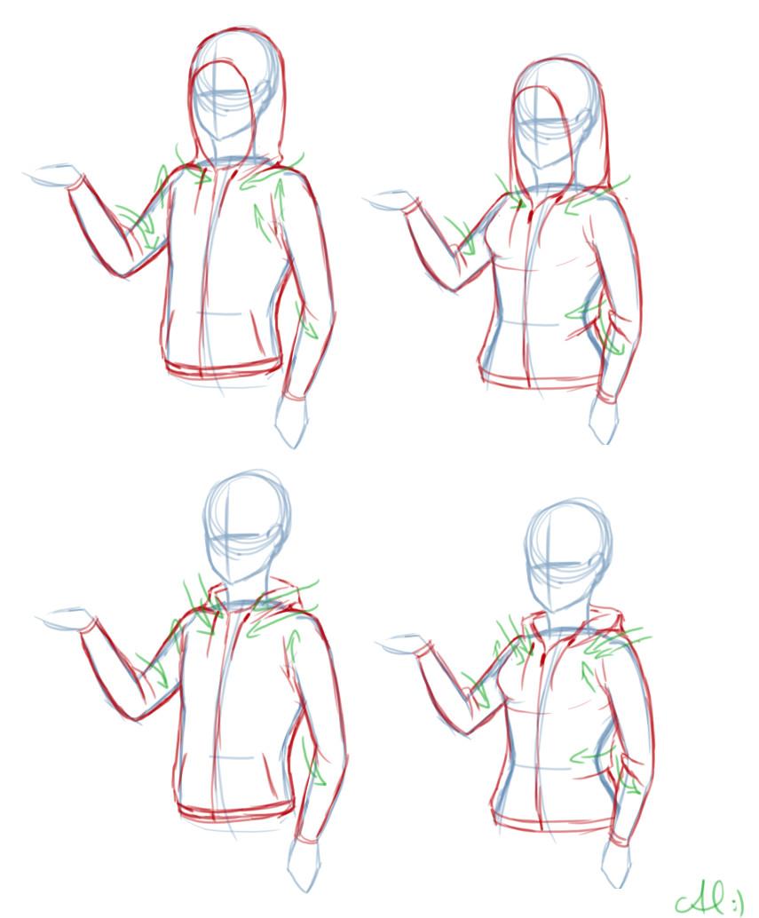 Drawing Arms Tumblr Hoodies Via Poetofbloodandtime On Tumblr Art Tips Pinterest