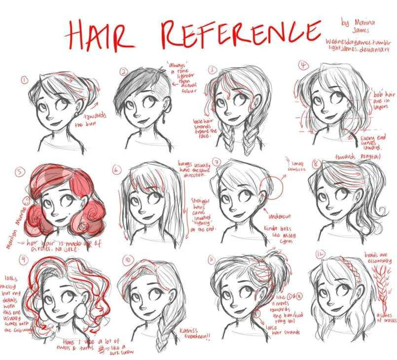 Drawing Cartoons Tutorials for Beginners Drawing How to Draw Cartoon Hair for Beginners Plus How to Draw