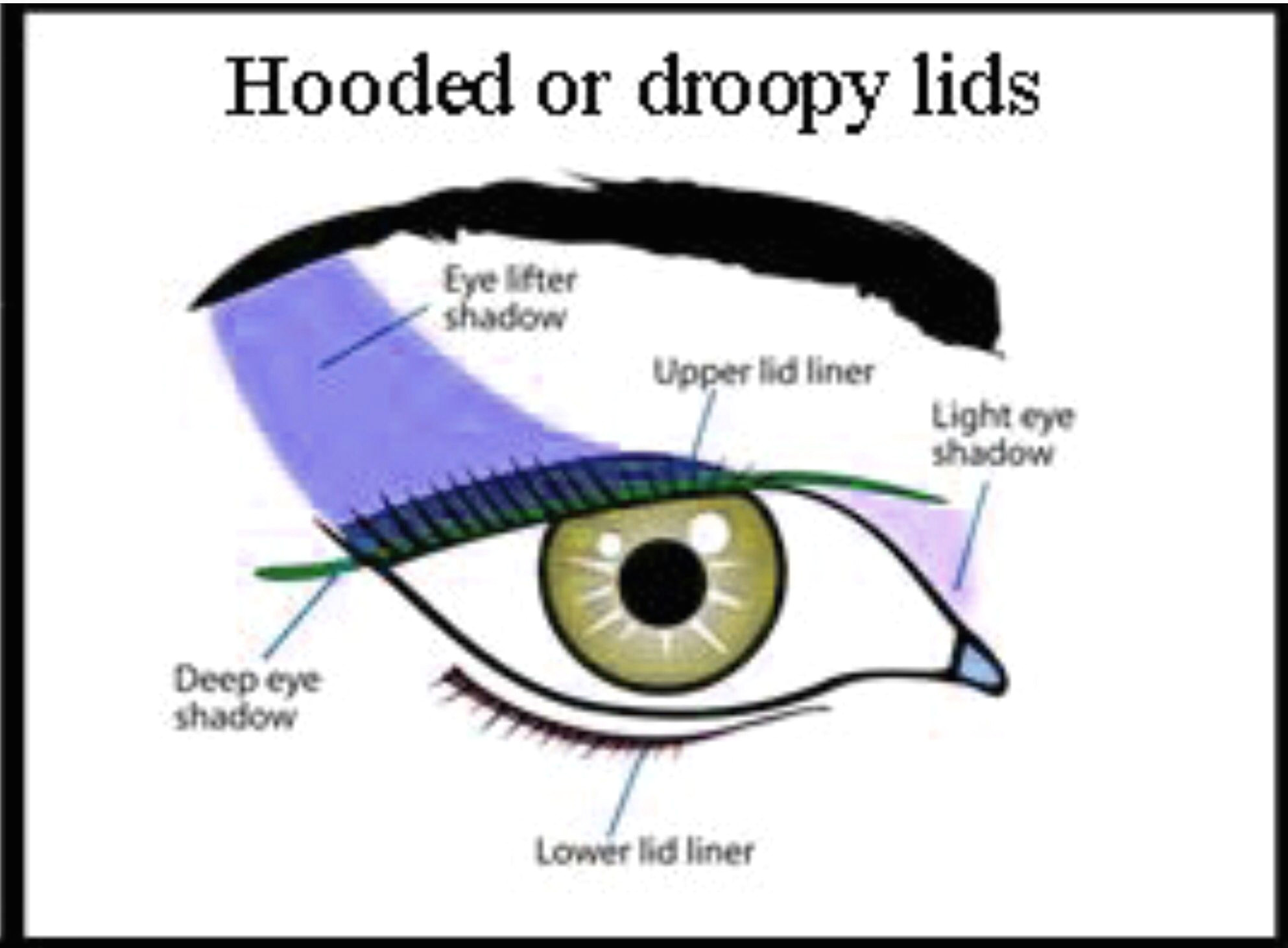 Drawing Droopy Eyes Mature Droopy Hooded Eye Chart Eyeshadow Correction Tutorial