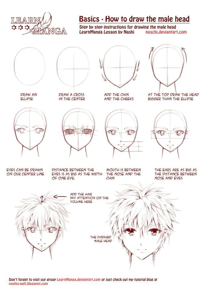 Drawing Eyes On Head Pin by Artur Dsc On References Drawings Manga Drawing Manga