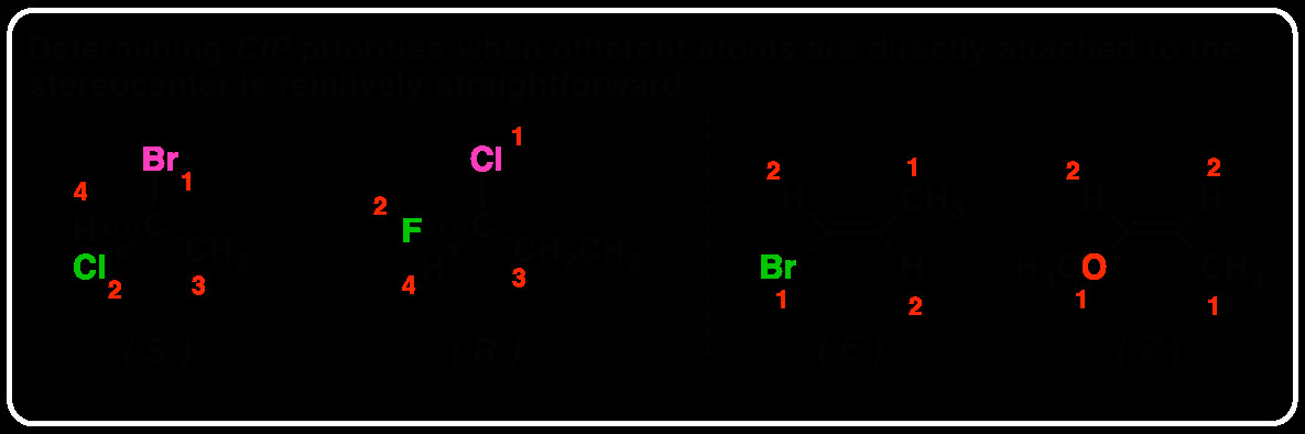 Drawing R and S Configurations Determining R S 2 the Method Of Dots Master organic Chemistry
