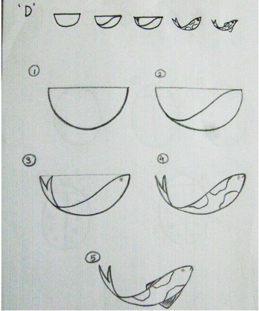 Easy Drawings Instructions Here You Will Find some Very Easy Drawing Instructions Using Only