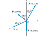 Drawing 3d Vectors solved Part A for the Vectors A and B In the Figure Fig
