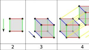 Drawing 4th Dimension Symmetry and the Fourth Dimension Part 10 Azimuth