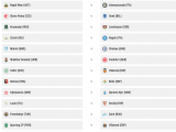 Drawing Hands Reddit Europa League Round Of 32 Draw Results soccer
