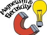 Drawing Quizizz.com Electricity and Magnetism Electricity Quiz Quizizz