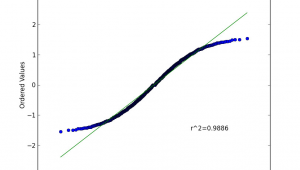 Drawing T Distribution In R What Distribution to Use for This Qq Plot Cross Validated