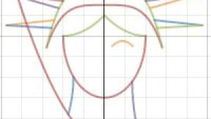 Drawing Things On Desmos 57 Best Graph Art Images Calculator Algebra 2 Math