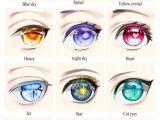 Drawing with No Eyes Pin Von Nele Jaschinski Auf Anime Anime Eyes Drawings Und Eyes