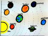 Easy Drawing Of the solar System How to Draw solar System for Kids How to Draw Planets for Kids