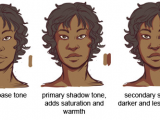 Portrait Drawing References Tumblr Coloring Tutorial Tumblr