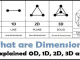What are some Ideas to Draw Cool Things to Draw What is Dimension Full Explained 0d 1d